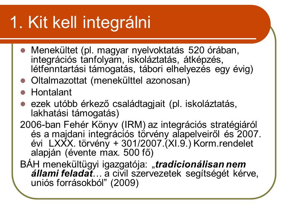 1. Kit kell integrálni