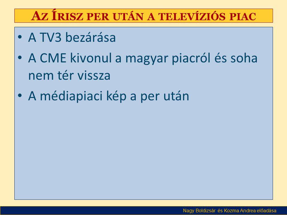Az Írisz per után a televíziós piac