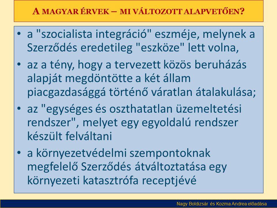 A magyar érvek – mi változott alapvetően