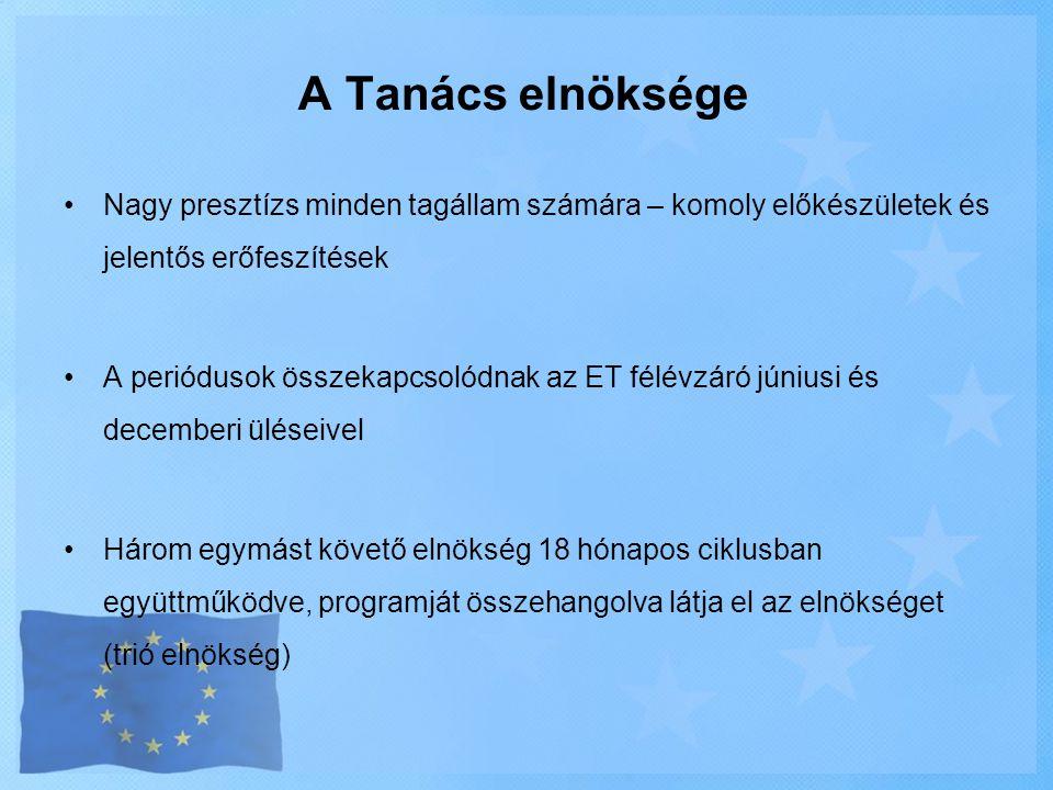 A Tanács elnöksége Nagy presztízs minden tagállam számára – komoly előkészületek és jelentős erőfeszítések.