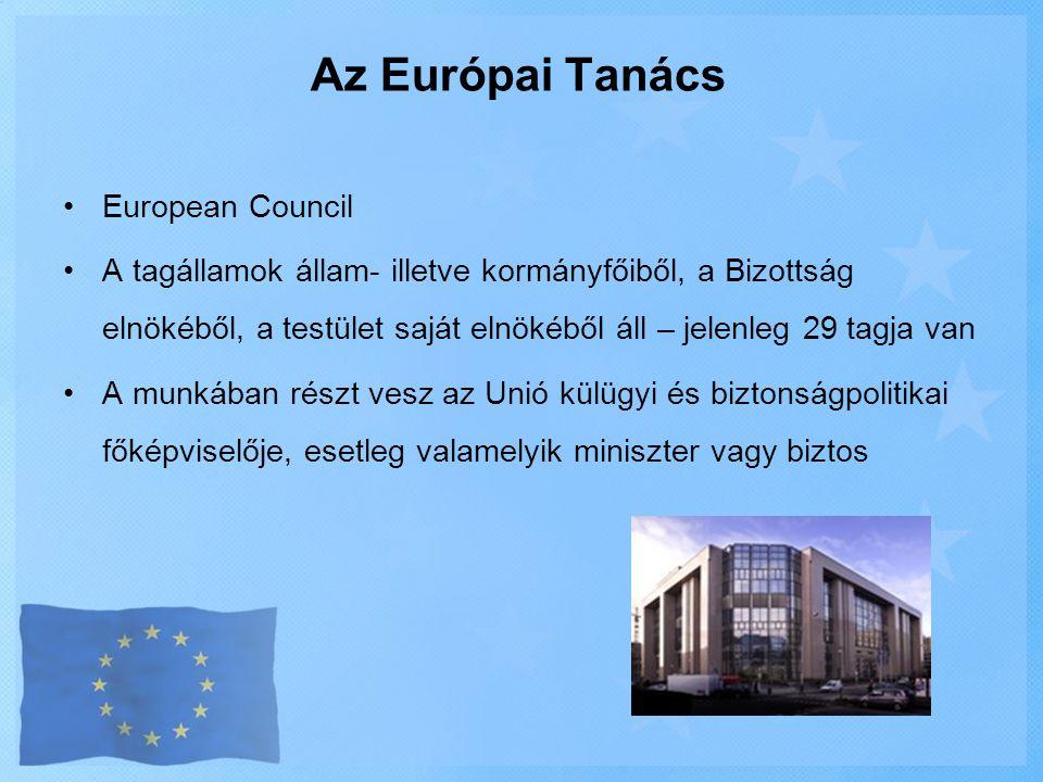 Az Európai Tanács European Council