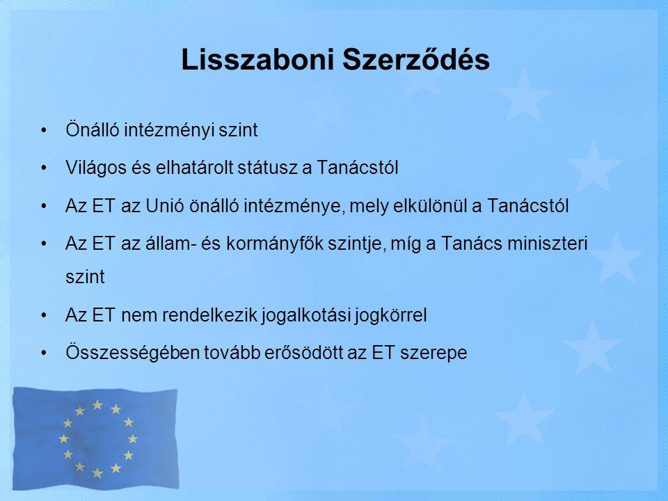 Lisszaboni Szerződés Önálló intézményi szint