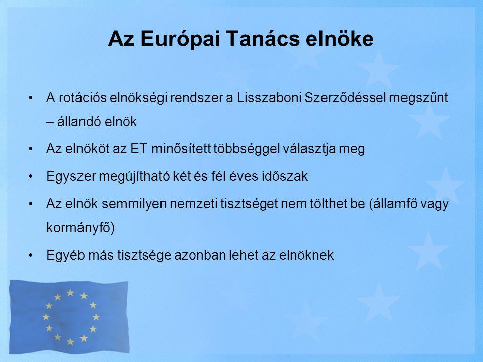 Az Európai Tanács elnöke
