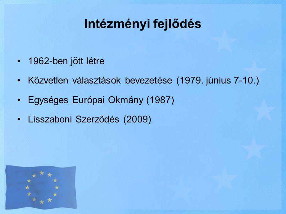 Intézményi fejlődés 1962-ben jött létre