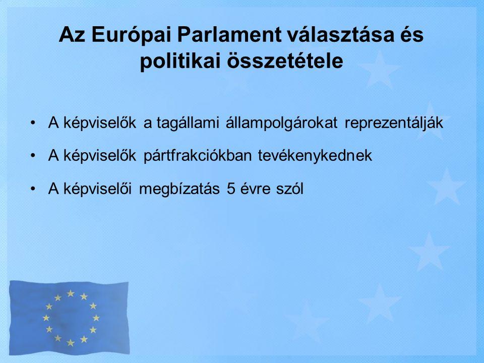 Az Európai Parlament választása és politikai összetétele