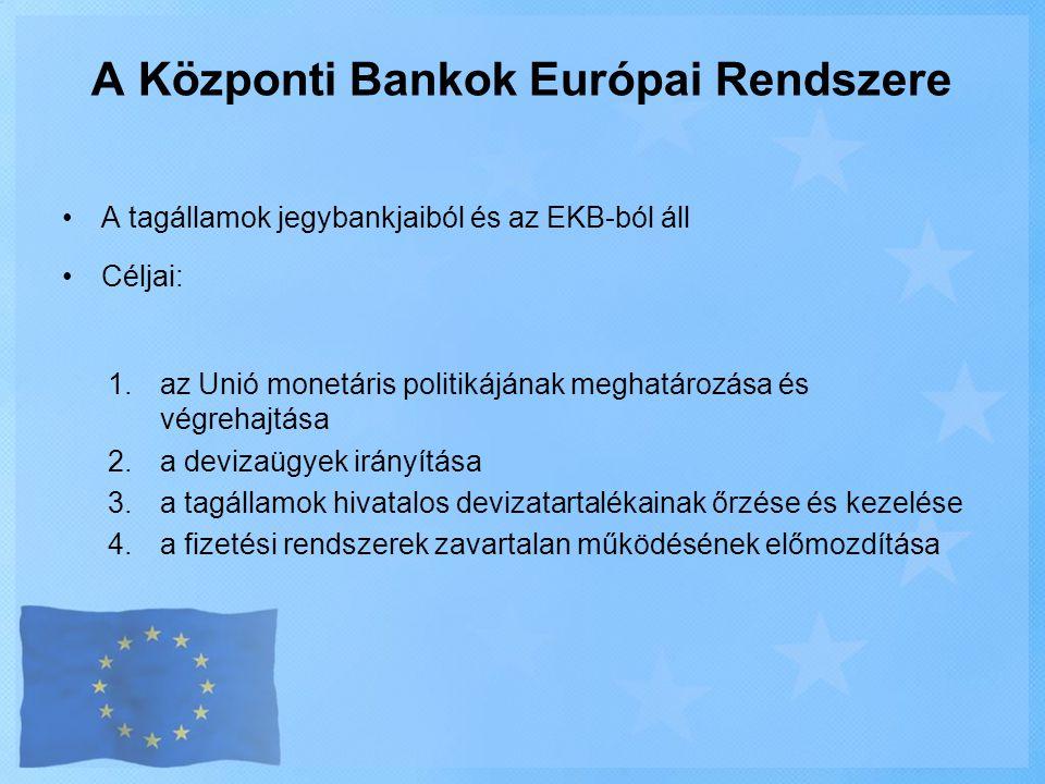 A Központi Bankok Európai Rendszere