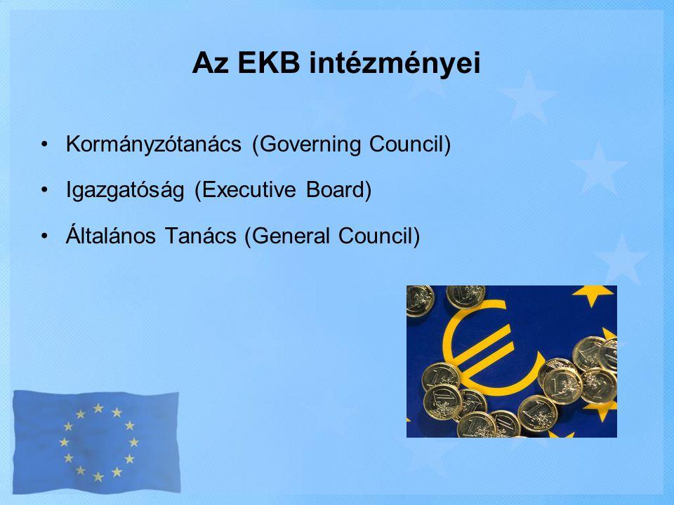 Az EKB intézményei Kormányzótanács (Governing Council)