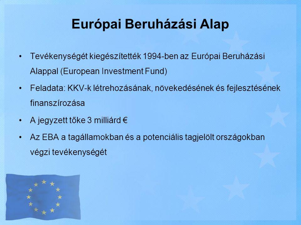 Európai Beruházási Alap