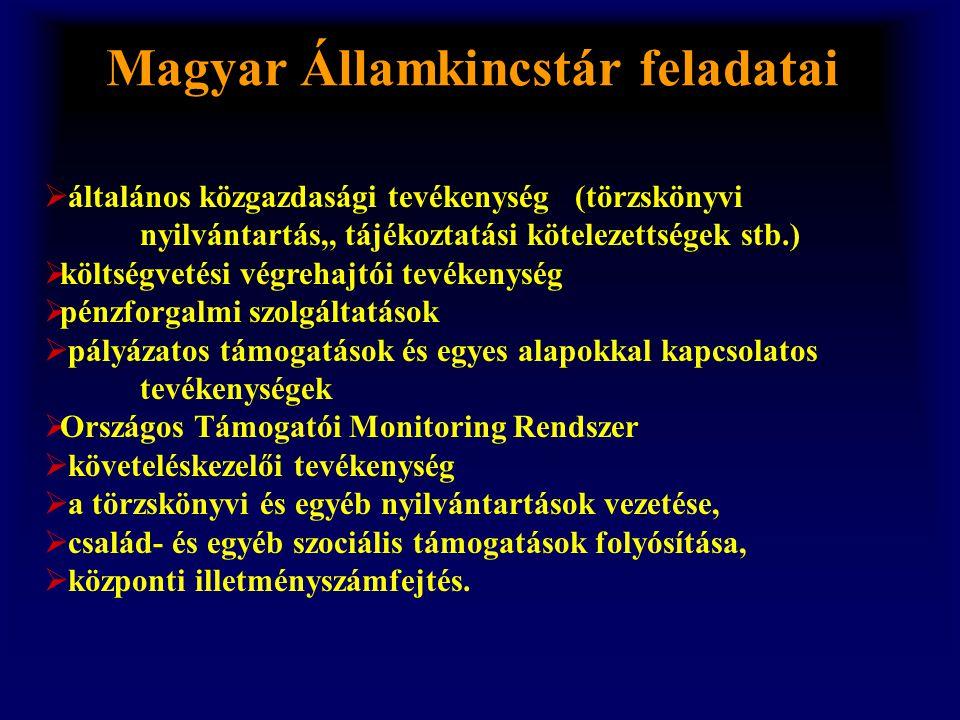 Magyar Államkincstár feladatai