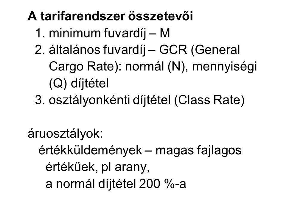 A tarifarendszer összetevői
