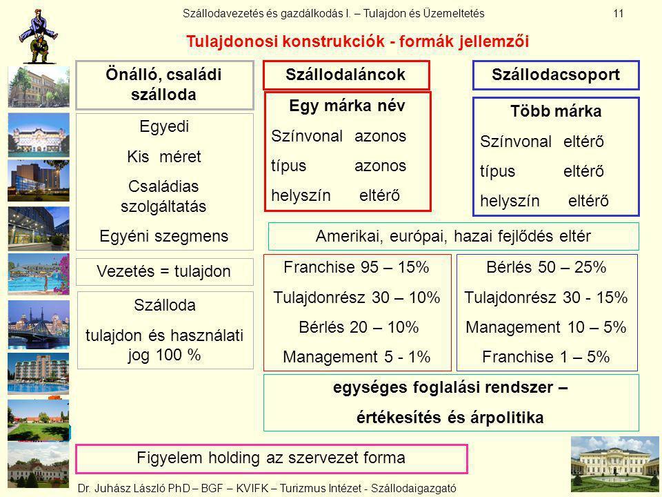 Tulajdonosi konstrukciók - formák jellemzői
