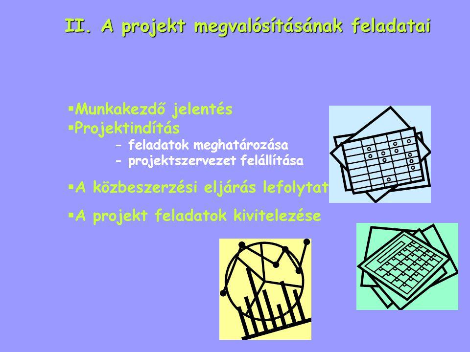 II. A projekt megvalósításának feladatai