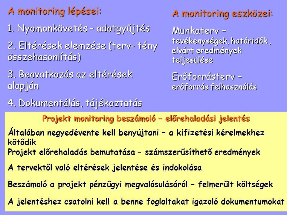 Projekt monitoring beszámoló – előrehaladási jelentés