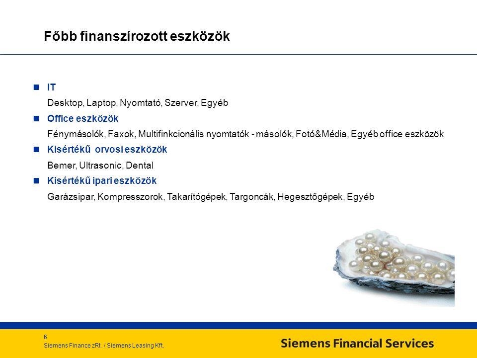 Főbb finanszírozott eszközök