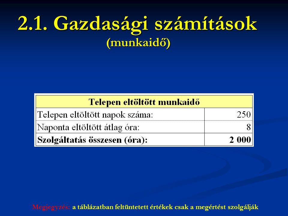 2.1. Gazdasági számítások (munkaidő)