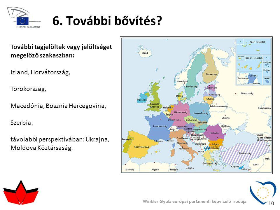 6. További bővítés További tagjelöltek vagy jelöltséget megelőző szakaszban: Izland, Horvátország,