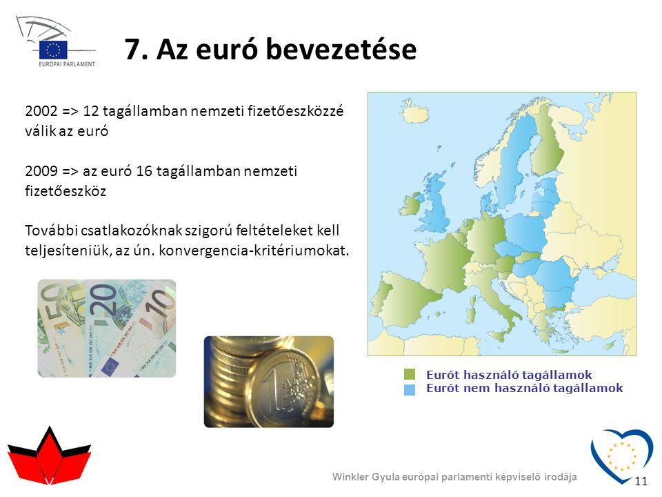 7. Az euró bevezetése 2002 => 12 tagállamban nemzeti fizetőeszközzé válik az euró. 2009 => az euró 16 tagállamban nemzeti fizetőeszköz.
