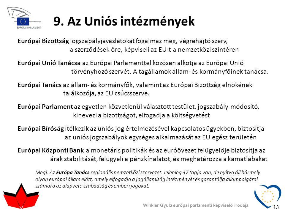 9. Az Uniós intézmények Európai Bizottság jogszabályjavaslatokat fogalmaz meg, végrehajtó szerv,