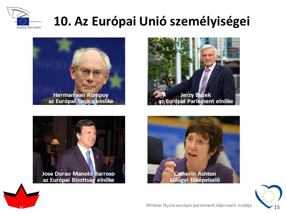 10. Az Európai Unió személyiségei