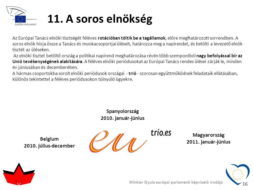 11. A soros elnökség Spanyolország 2010. január-június Magyarország