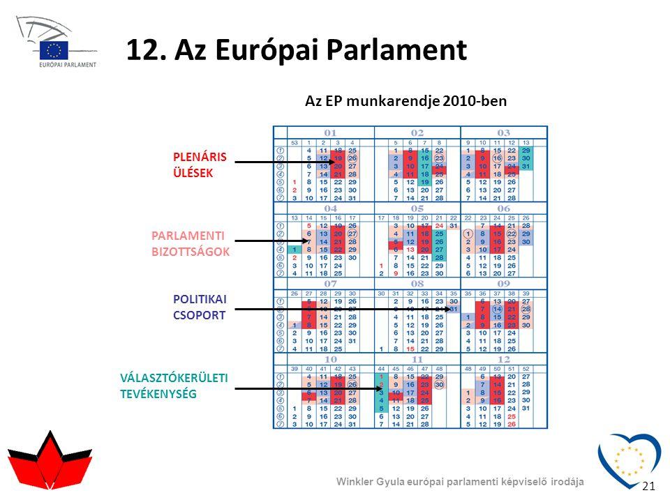 12. Az Európai Parlament Az EP munkarendje 2010-ben PLENÁRIS ÜLÉSEK