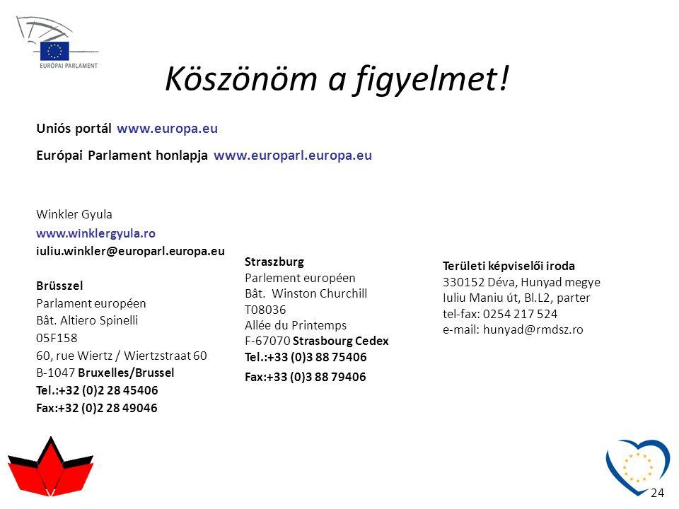 Köszönöm a figyelmet! Uniós portál www.europa.eu