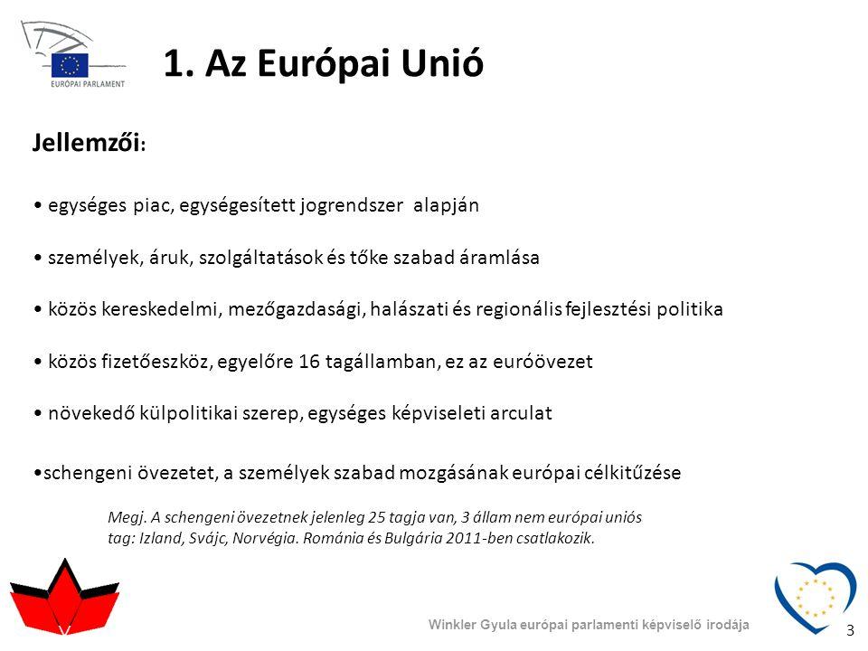 1. Az Európai Unió Jellemzői: