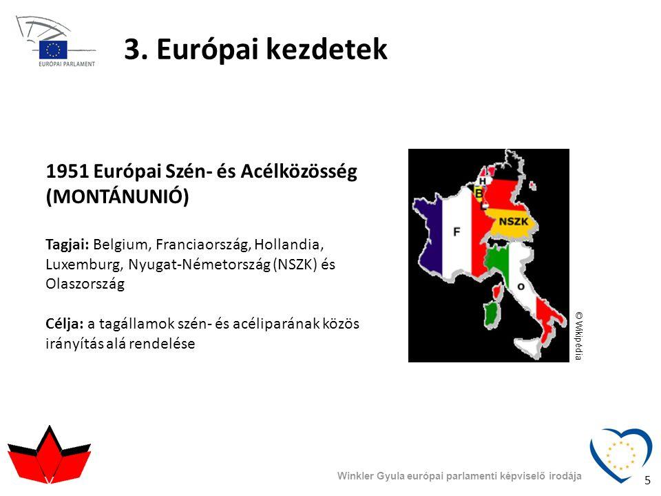 3. Európai kezdetek 1951 Európai Szén- és Acélközösség (MONTÁNUNIÓ)