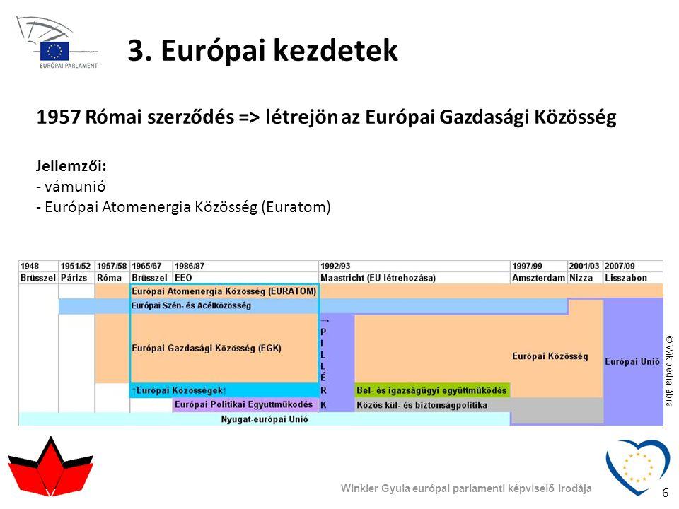 3. Európai kezdetek 1957 Római szerződés => létrejön az Európai Gazdasági Közösség. Jellemzői: vámunió.