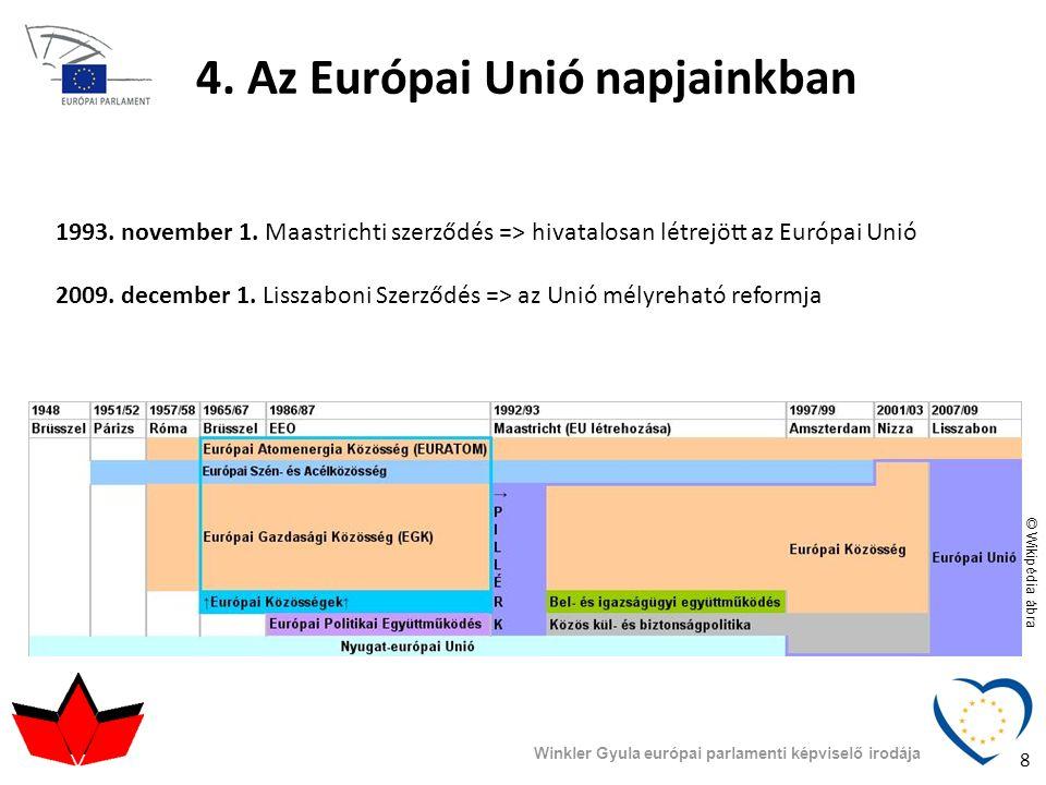 4. Az Európai Unió napjainkban