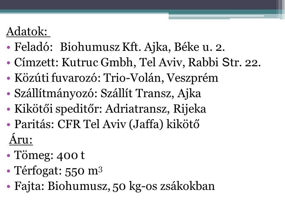Adatok: Feladó: Biohumusz Kft. Ajka, Béke u. 2. Címzett: Kutruc Gmbh, Tel Aviv, Rabbi Str. 22. Közúti fuvarozó: Trio-Volán, Veszprém.