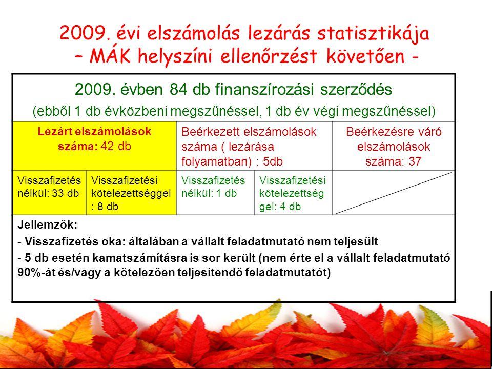 2009. évi elszámolás lezárás statisztikája – MÁK helyszíni ellenőrzést követően -