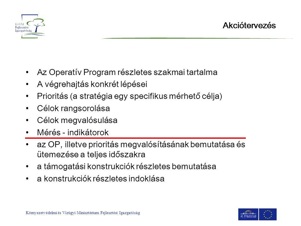 Akciótervezés Az Operatív Program részletes szakmai tartalma. A végrehajtás konkrét lépései. Prioritás (a stratégia egy specifikus mérhető célja)