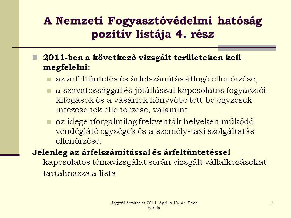 A Nemzeti Fogyasztóvédelmi hatóság pozitív listája 4. rész