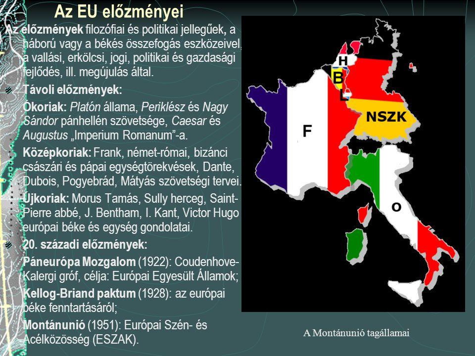 A Montánunió tagállamai
