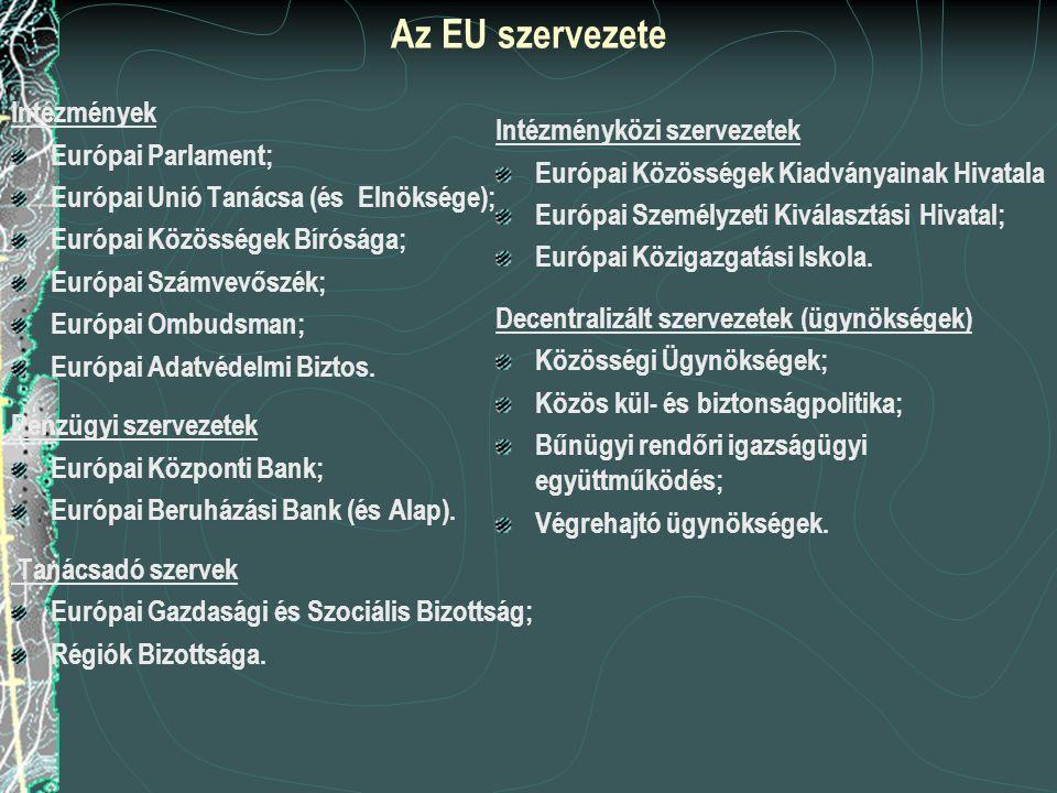 Az EU szervezete Intézmények Európai Parlament;