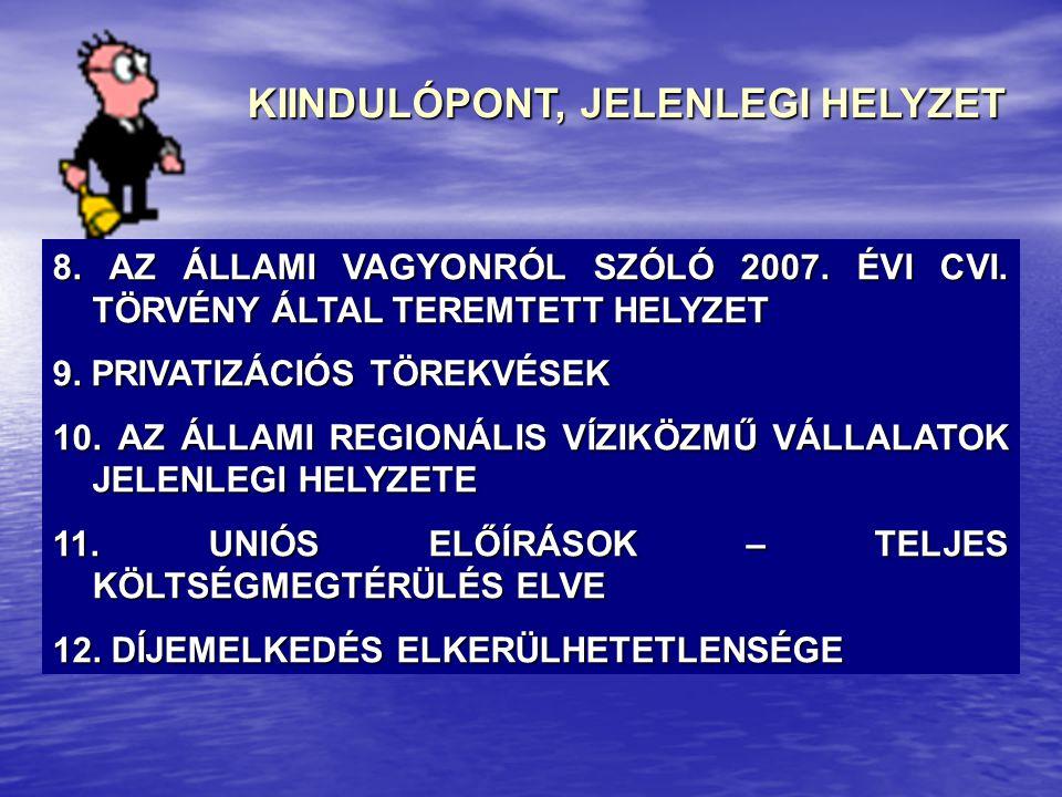 KIINDULÓPONT, JELENLEGI HELYZET