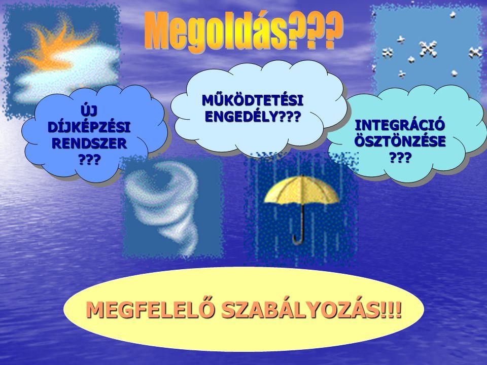 ÚJ DÍJKÉPZÉSI RENDSZER INTEGRÁCIÓ ÖSZTÖNZÉSE MEGFELELŐ SZABÁLYOZÁS!!!