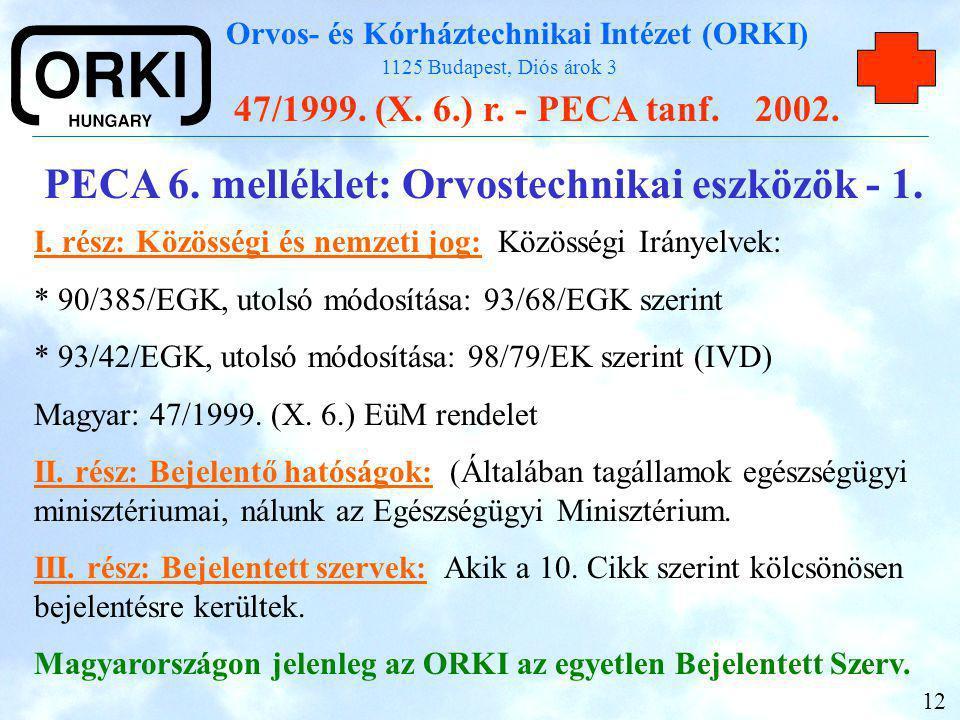 PECA 6. melléklet: Orvostechnikai eszközök - 1.