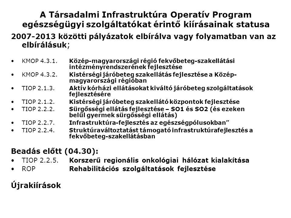 A Társadalmi Infrastruktúra Operatív Program egészségügyi szolgáltatókat érintő kiírásainak statusa