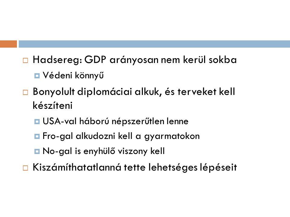 Hadsereg: GDP arányosan nem kerül sokba