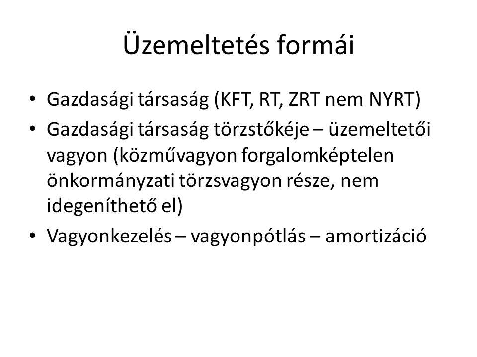 Üzemeltetés formái Gazdasági társaság (KFT, RT, ZRT nem NYRT)