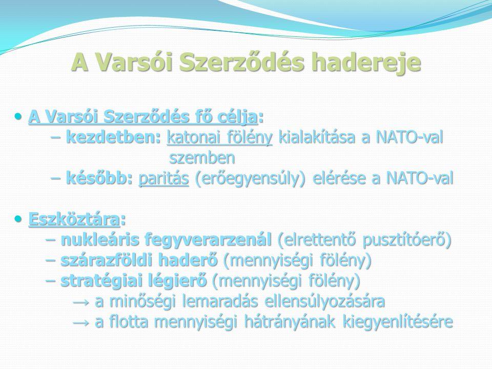 A Varsói Szerződés hadereje