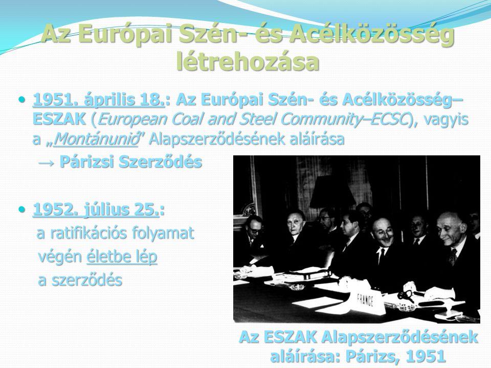 Az Európai Szén- és Acélközösség létrehozása