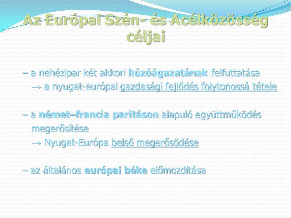 Az Európai Szén- és Acélközösség céljai