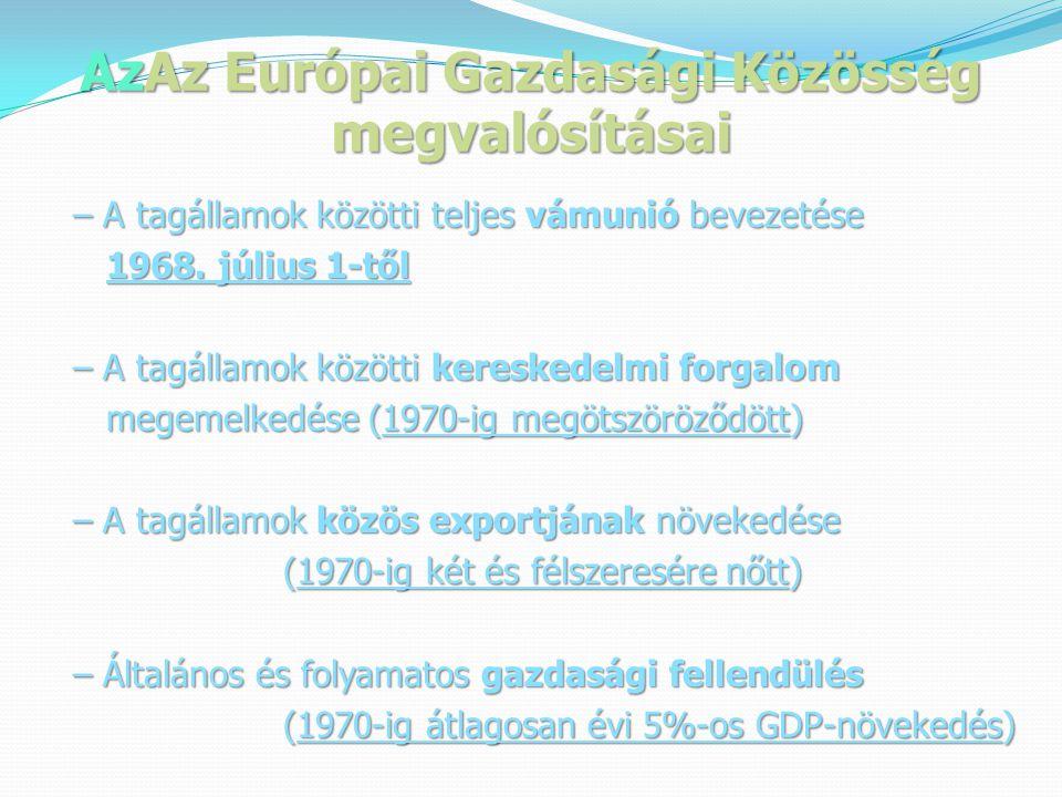 AzAz Európai Gazdasági Közösség megvalósításai