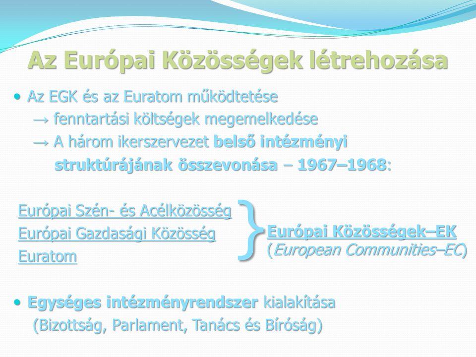 Az Európai Közösségek létrehozása
