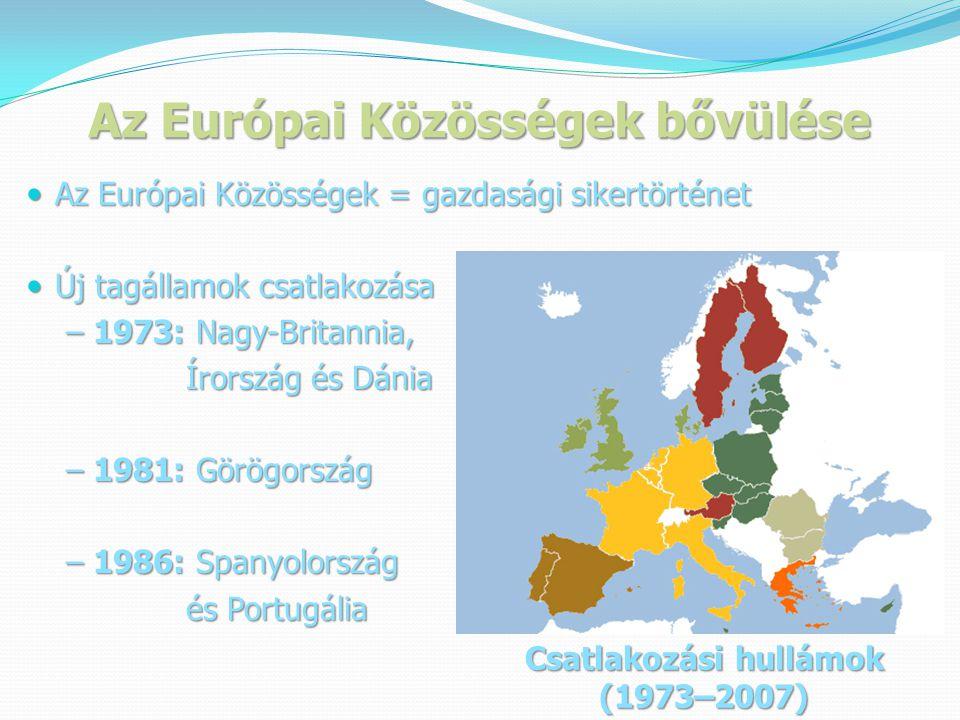 Az Európai Közösségek bővülése