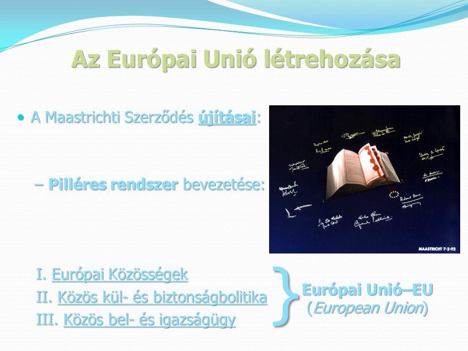 Az Európai Unió létrehozása