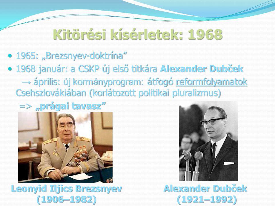 Leonyid Iljics Brezsnyev (1906–1982)